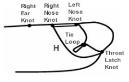 Схема завязывания двойного горлового узла