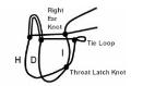 Схема указывающая место вязания очередного двойного узла